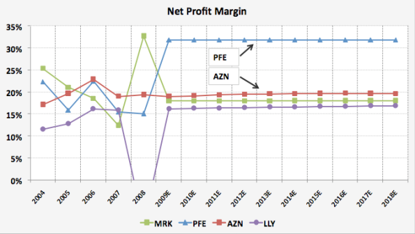 03-net-profit-margin1