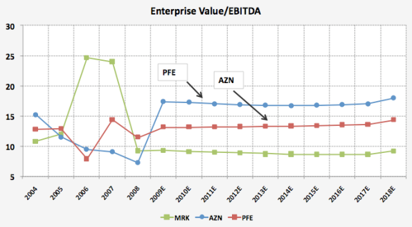 05-ent-value-ebitda