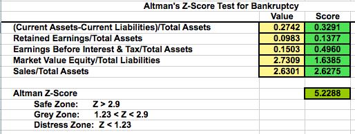 JEC-Altman