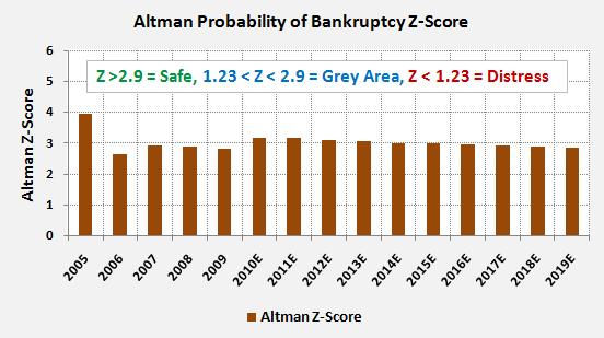 PG-Altman