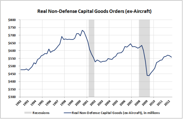 08-Real-Capital-Goods