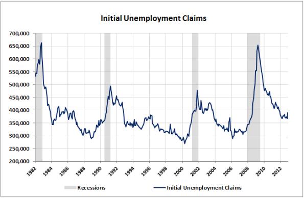 09-Unemployment