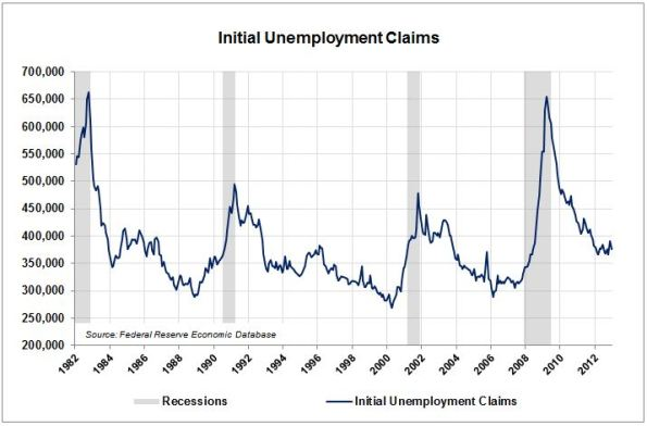 LE9-Unemployment-Claims