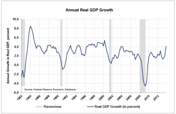 01-GDP-Growth