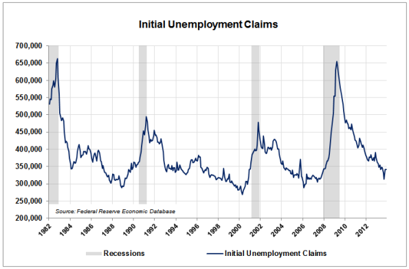 09-Initial-Unemployment-Claims