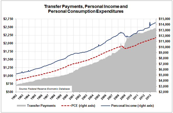 03A-Transfers-PCE-Pers-Inc