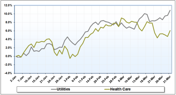 01-Health-Care-Utilities