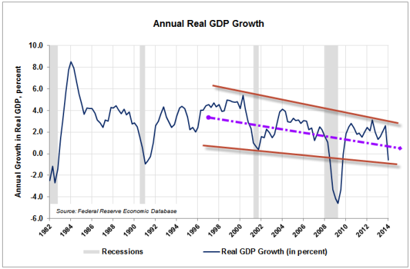 01-Real-GDP-Growth