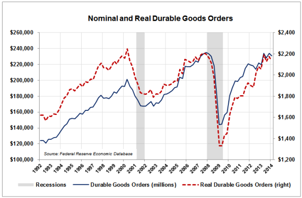 03-Durable-Goods