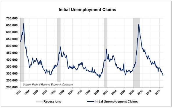 LE9-Unemployment