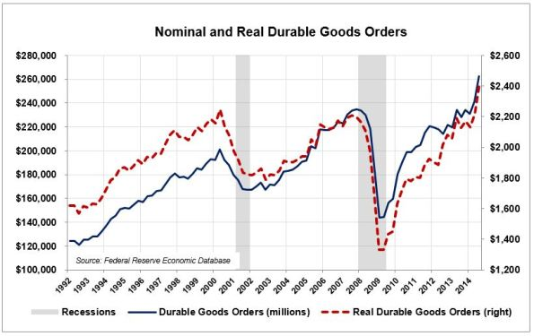 LE-5-Durable-Goods