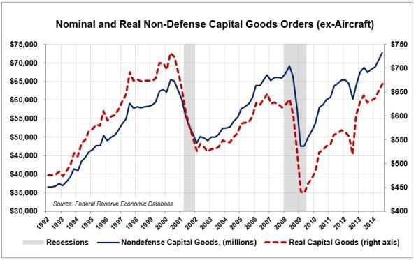 LE-8-Capital-Goods