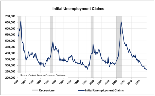LE-9-Unemployment-Claims