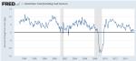 Retail-Sales-YOY-Growth