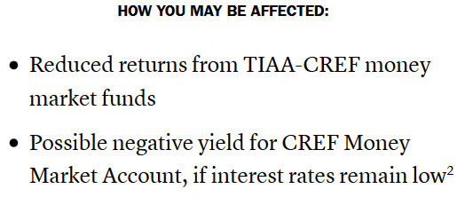 TIAA-CREF-Negative-Yields