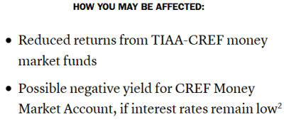 TIAA-CREF-Negative-Yields