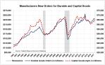 05A-Durable-Capital-Goods