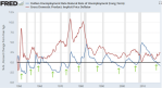 Unemployment-Nat-Rate-Inflation